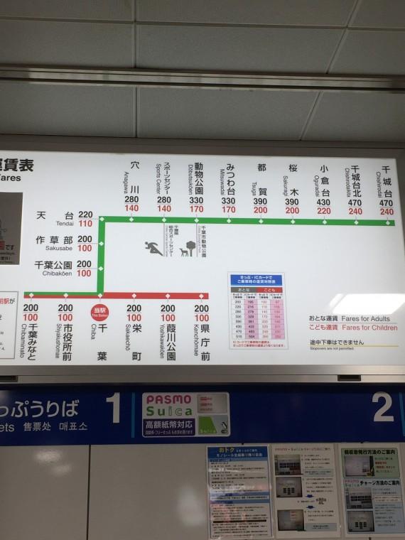 千葉駅を中心にみた運賃
