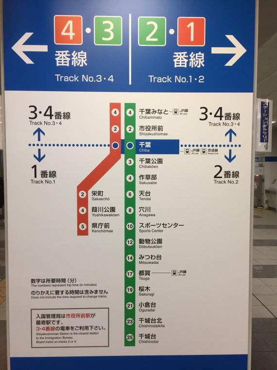 各番線の降車駅